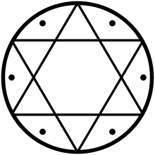 Sceau de Salomon ou Septième Sceau